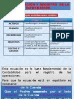 ASPECTOS DE REGISTROS, ASIENTOS CONTABLES Y LEYES DE CARGO Y ABONO.pptx