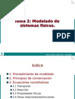 2.1 FIDEL