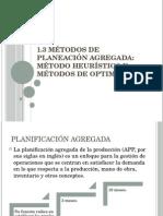 1.3 Métodos de Planeación Agregada