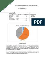 CUADROS ESTADISTICO DE RENDIMIENTO EN EL AREA DE CULTURA ESTÉTICA.docx