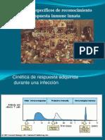 Inmunidad Innata 2013