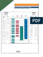 LB02 Oleos Lubrificantes Industriais Tabela de Equivalencia de Fabricantes Tecem (1)