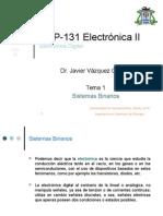 Electronica II Tema 1a