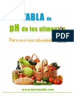 PH Alimentos