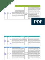 A_Ocean_Technology_lablist.pdf