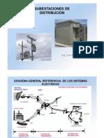 TECSUP SUBESTACIONES.pdf