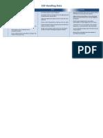 ESF Math - Handling Data