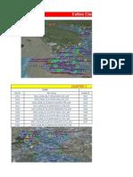 Beira Cluster Optimization.xlsx