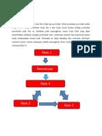 pengertian perawatan periodontal fase 1