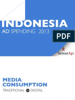 Indonesia Ads Spending 2013