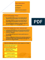 Evaluation Phase of Project Management