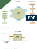 Engineering Systematics 1