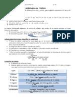 oraciones-subordinadas-adjetivas-o-de-relativo.pdf