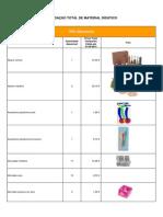 Liquidação Total de Material Didático Preços Totais