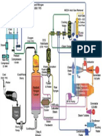6 2 1 1 Fig1 Tampa Electric IGCC Process Flow Diagram