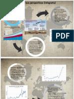 Infografía Del Petroleo