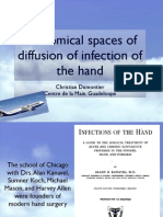 Space of Diffusion-hand Infections QATAR 2015