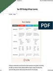 How to Align Your SEO Strategy & Buyer Journey — Www.smartbugmedia