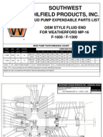 OEM Parts for Weatherford MP-16 F-1600 F-1300