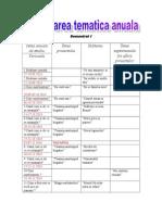 planificare_20142015 (1)