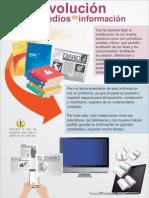 Evolucion Medios Informacion (1)