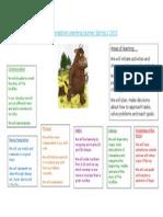 spring planning sheet for parents spring 2 2015