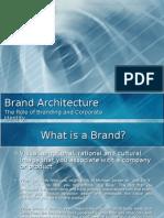 04 Brand Architecture
