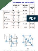 Material Teknik (2014.03.12) Part 2
