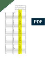 portfolio human anatomy and physiology ii final grades
