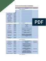 Plan de Estudios Programa de Enfermería