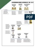TRABAJO SILLAS .pdf