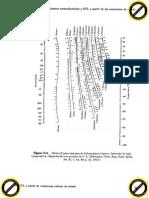tabla Correlaciones Depriester