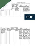 Matrix Database Literature - Indonesia