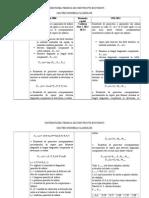 Tabel Comparatie CR6 2006-2013
