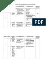 RPT PJ&PK Tkt. 3