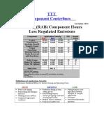 Costos de Poseccion y Operacion ,Linea Base TTR D10T2