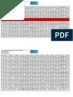 Jadwal Blok Pendek
