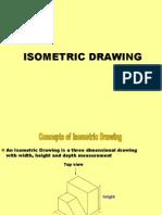 3.2 Concept of Isometric