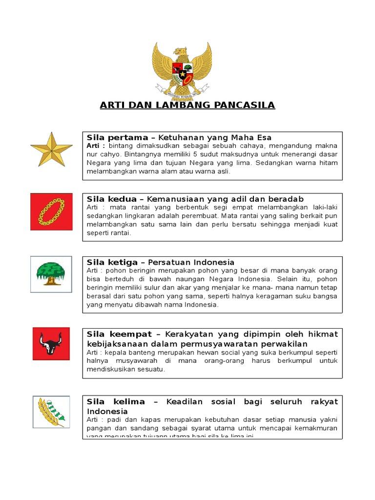 Sixth image of Makna Lambang Pancasila Contoh Dan Gambarnya Lengkap with Gambar Arti Lambang Pancasila Gambar Rantai di Rebanas ...