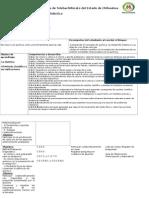 Secuencia Didáctica de Química i