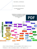 Mapa Mental - Estrategias