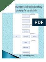 Design for Sustainability- 201382004-DAVID E-4