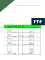 Dsf Report 24022015 Vap