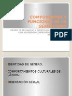 Componentes de La Sexualidad