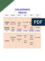 Platos Gastronomicos 2015