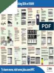Find & Fix Using SDS5000