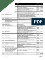 Lista de Certificados Vigentes a Marzo-2011