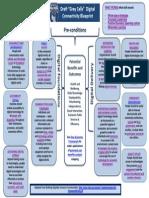 Draft_Blueprint_Page_PDF.pdf