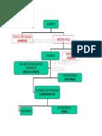Lipidos_8073-lab ciencias.pdf