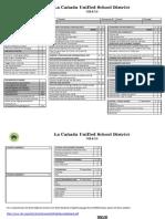 kinder final grade report card